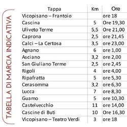 48 | CAMMINO DI MARCELLA 24H/24
